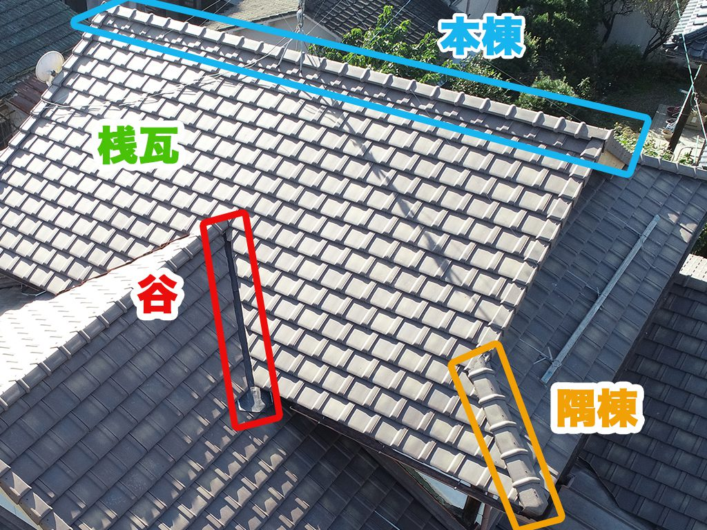 瓦屋根部位の説明